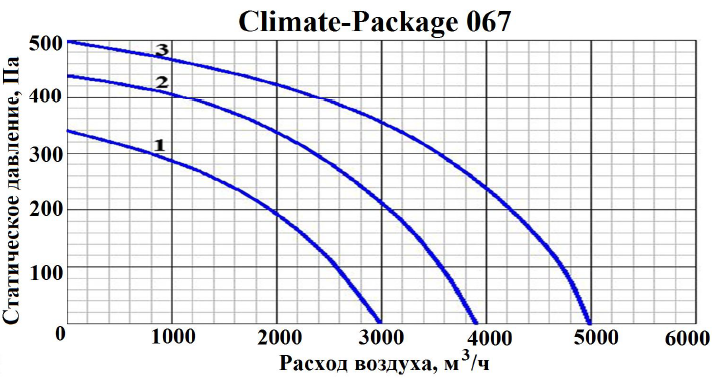 grafik_package_067